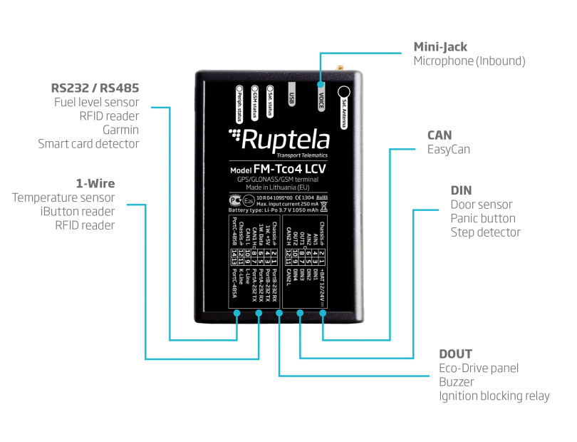 GPS-трекер Ruptela FM-Tco4 LCV