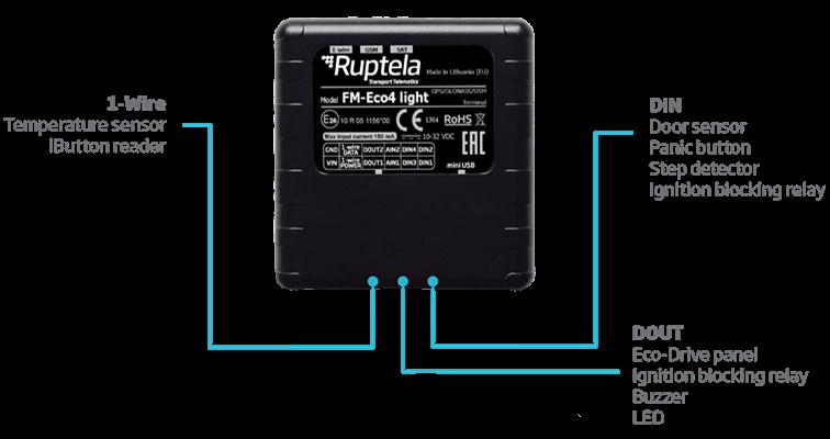 GPS-трекер Ruptela FM-Eco4 light S для супутникового моніторингу