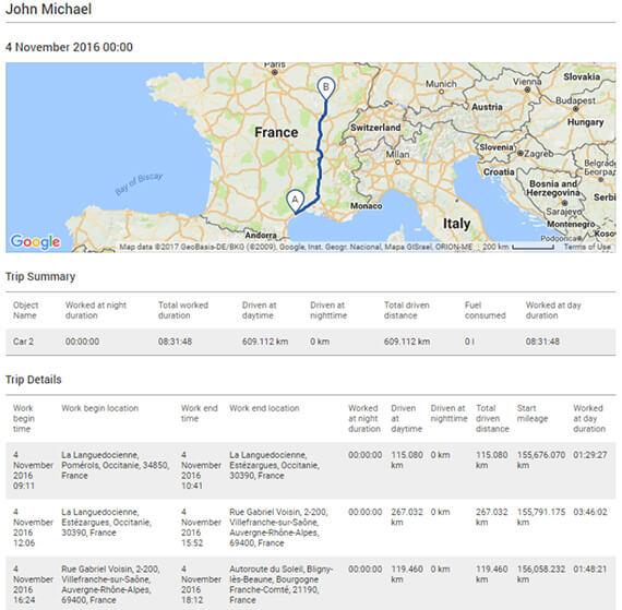 report data - TrustTrack