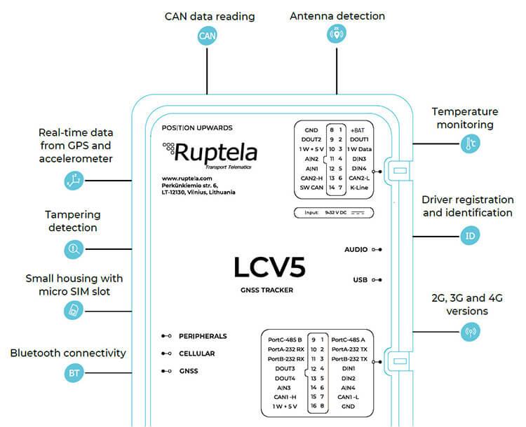 Підключення трекера LCV5